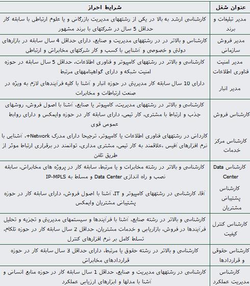 کانال+تلگرام+استخدام+همشهری