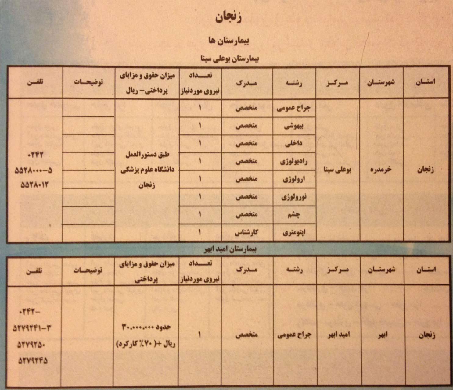 کانال تلگرام استخدام زنجان
