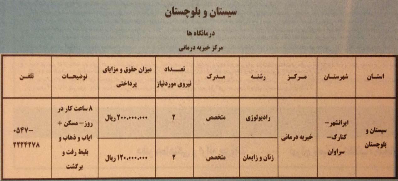 کانال+تلگرام+استخدام+زنجان