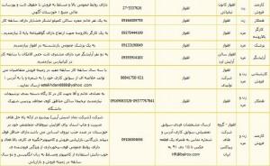 خوزستان 2