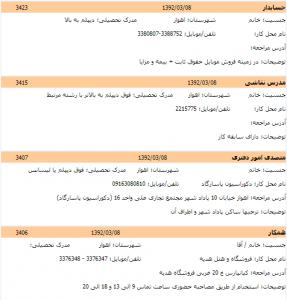 استخدام در خوزستان 1