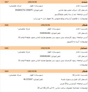 استخدام در خوزستان 2