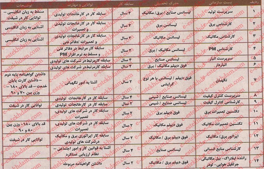 کانال+تلگرام+استخدام+مازندران